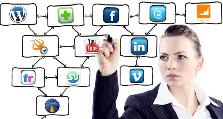 Social Internet Marketing